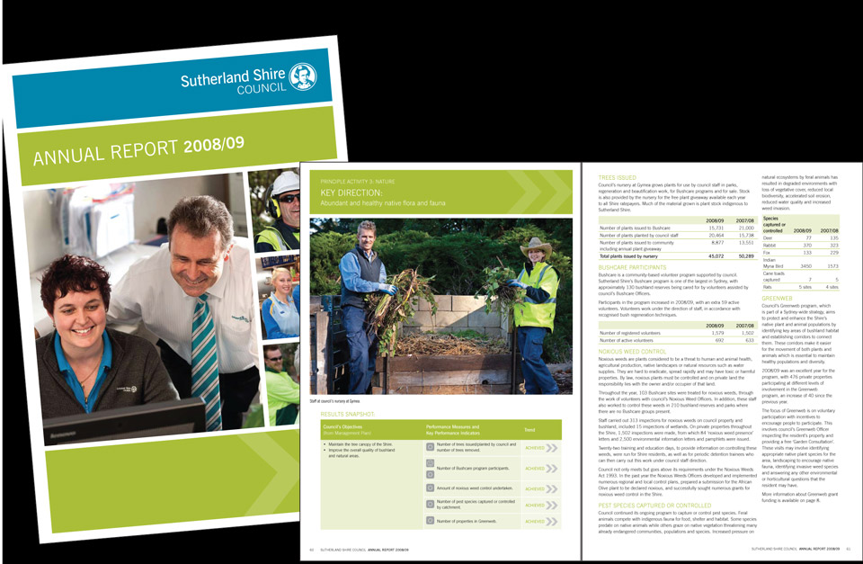 Sutherland Shire Council, Annual Report 08/09